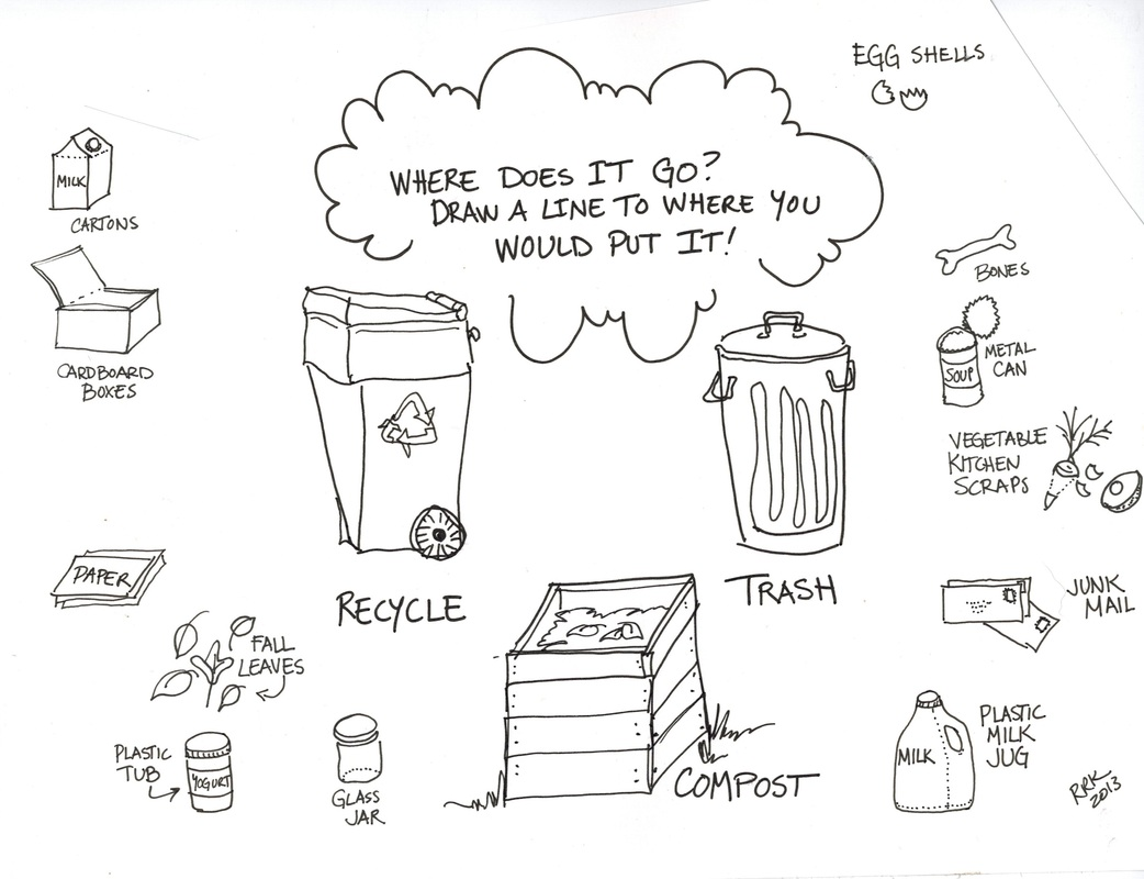 Garbage Bin Worksheet