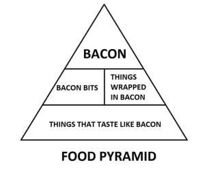 baconPyramid