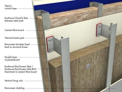Solar Cavity Wall Insulation