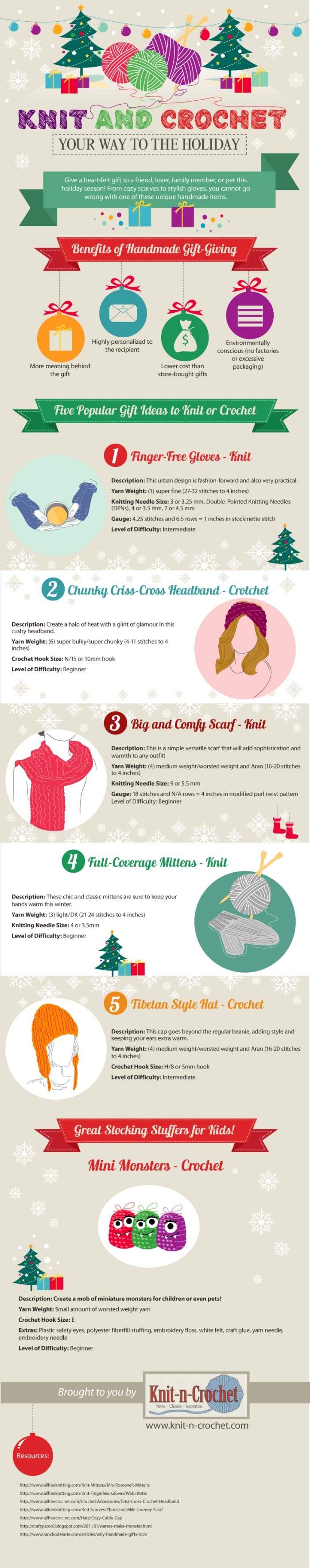 Do-It-Yourself Holiday Gift Ideas