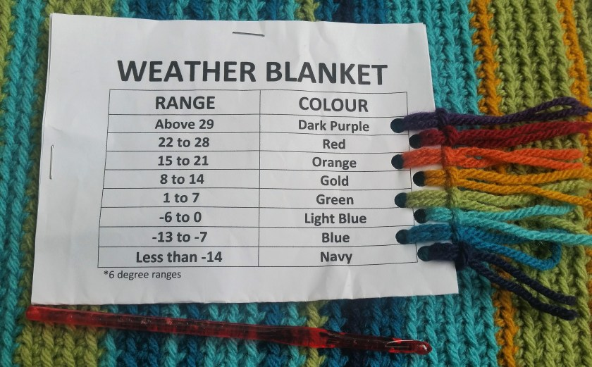 Weather blanket