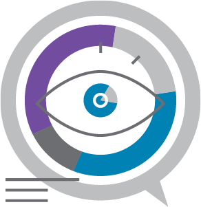 Video analytics software to view individual viewing behavior