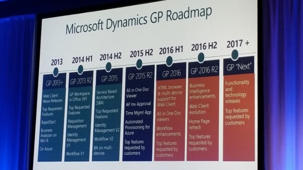 Microsoft Dynamics GP 2016 roadmap