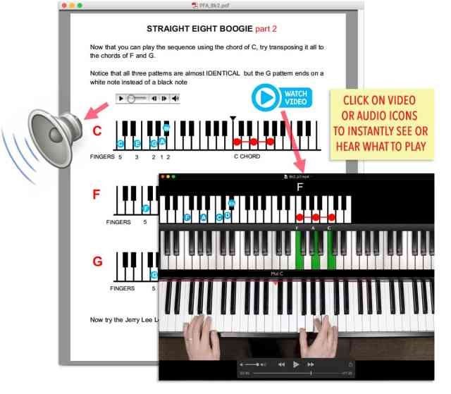 pianoforall lessons