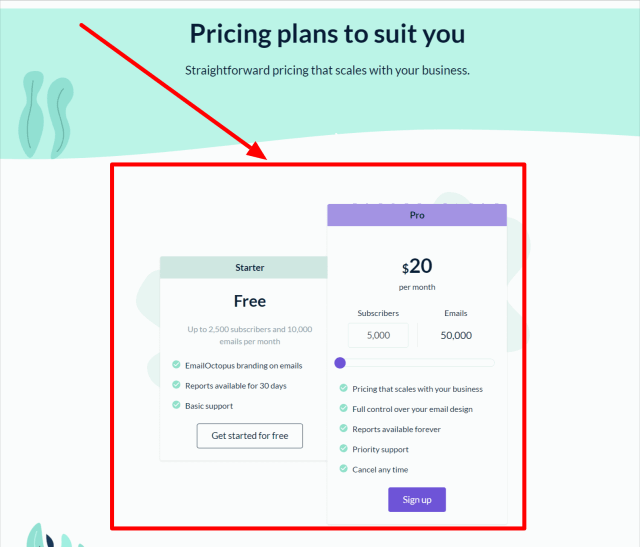 Pricing – Emailoctopus Review
