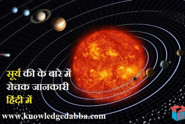 About Sun In Hindi