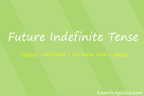 Future Indefinite Tense - English Grammar Guide