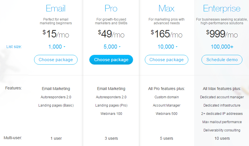 GetResponse Vs Constant Contact getresponse pricing