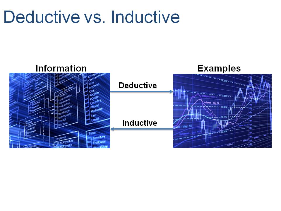 Deductive and Inductive Instructional Design