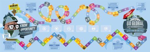 Teaching the fundamentals of entrepreneurship through a fun board game