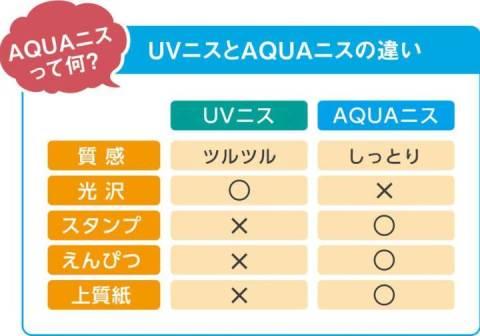 圧着ハガキ・圧着DMのデザイン例、UVニスと水性ニスの違い