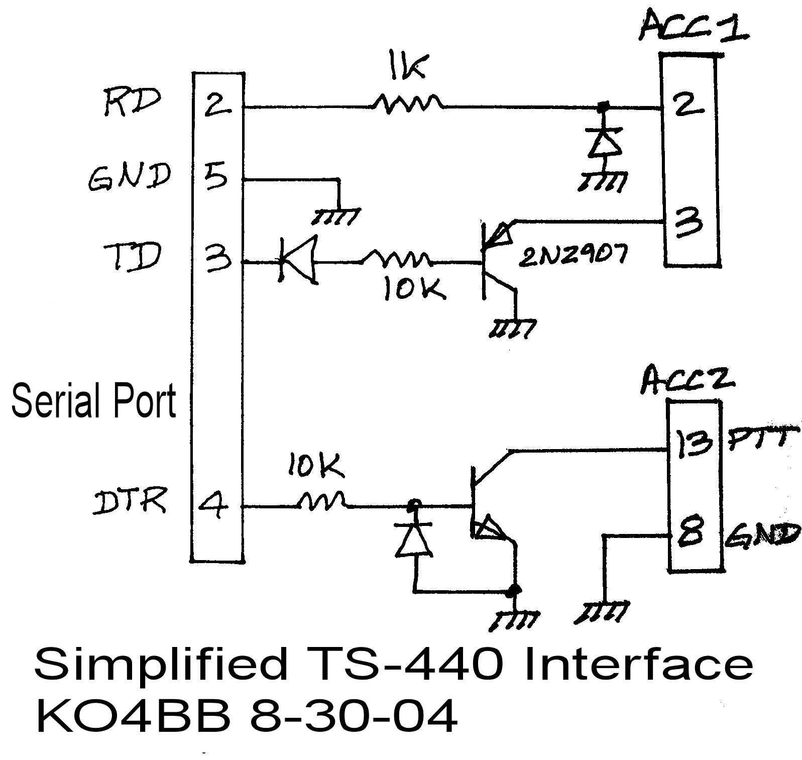 Ko4bb S Ts 440 Interface