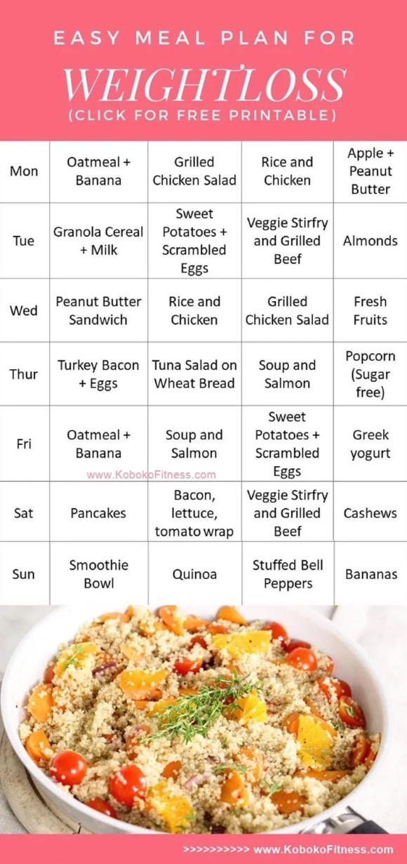 Easy Meal Plan for Weightloss (Extra Free Printable ...