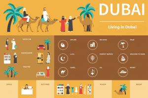 الحياة في دبي