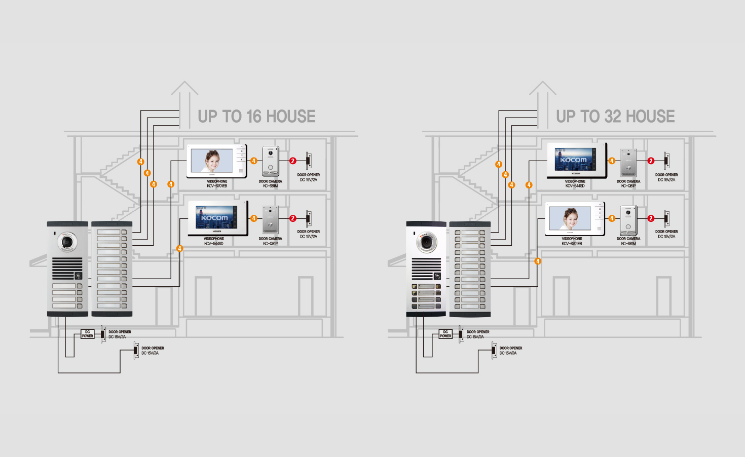 Cctv Camera Installation Wiring Diagram