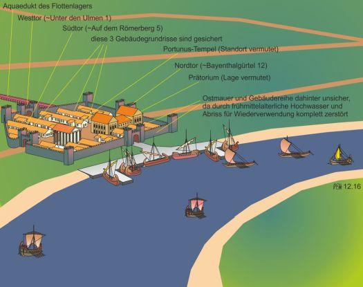 Ansicht der Alteburg von Osten, Zeichnung: Erich Hermans