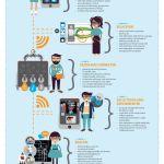 Was eine Bibliothekarin so alles sein kann: Infografik