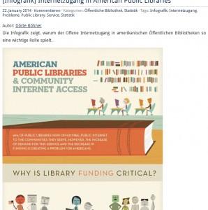 Screenshot von bibliothekarisch.de mit dem Anfang der infografik