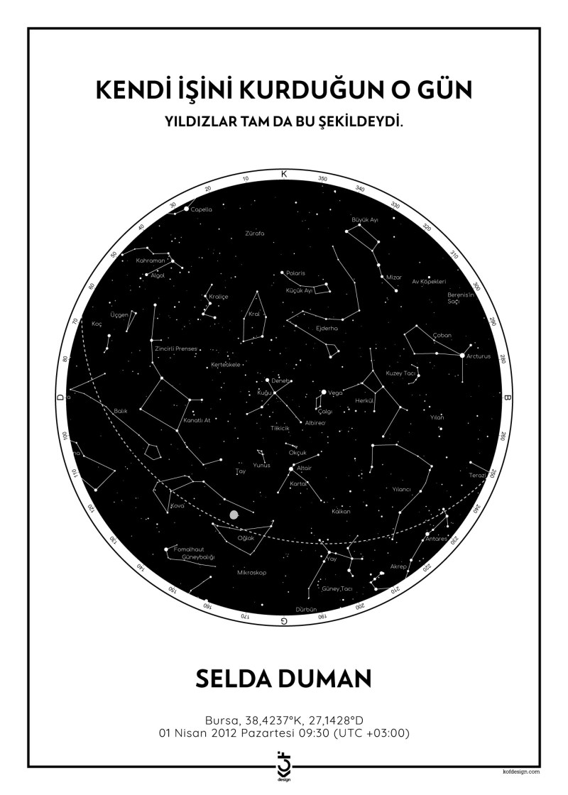 beyaz-siyah-yildiz-haritasi