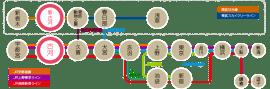 鉄道アクセス図
