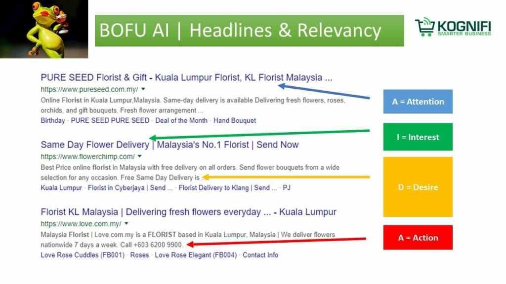 Latihan pemasaran digital Kognifi-pengurusan kempen