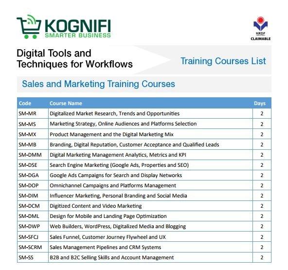 Kognifi HRDF Corporate Digital Marketing Training Courses Malaysa