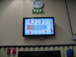 MUR-Screen