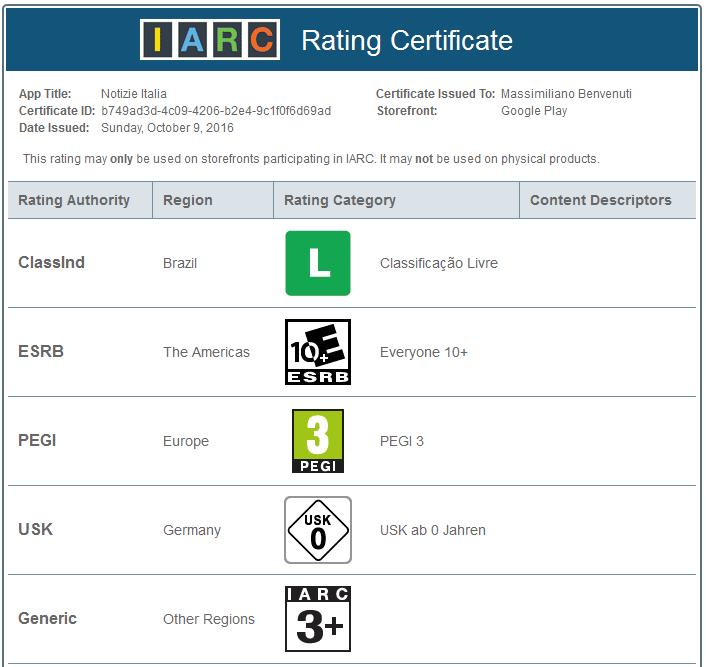 Ultime Notizie Italiane gratis rating certificate