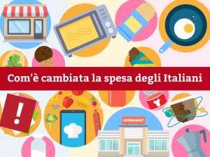 La storia della spesa in Italia in un'infografica