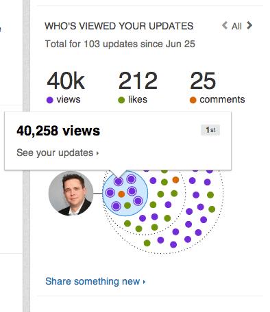 Linkedin insights analytics - Social marketing