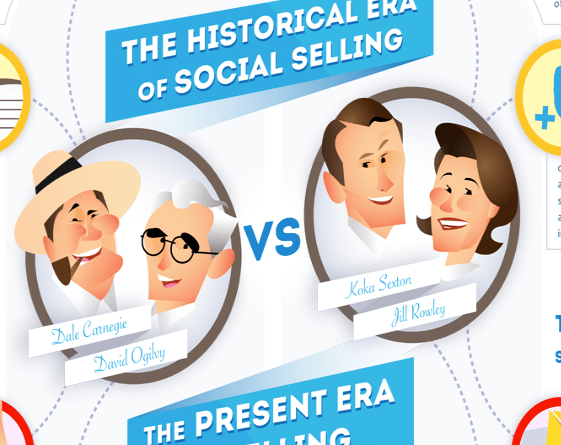 The_History_of_Social_Selling_Old_vs_New___via__kokasexton