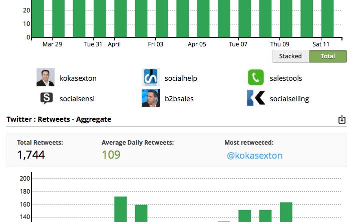 Hootsuite-metrics