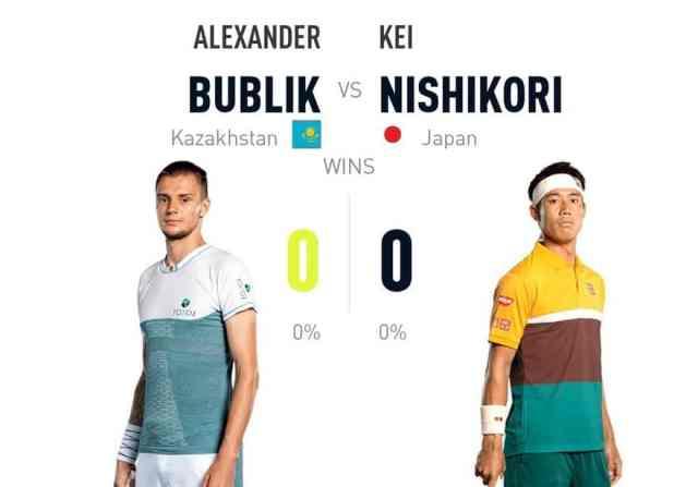 錦織圭 vs アレクサンダー・ブブリク|過去対戦成績
