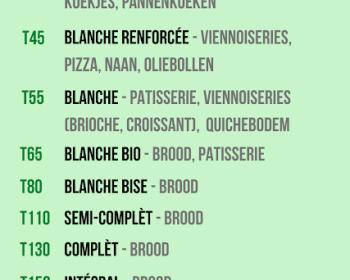 Bloem in de Franse supermarkt