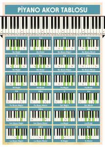 Piyano Akor Tablosu