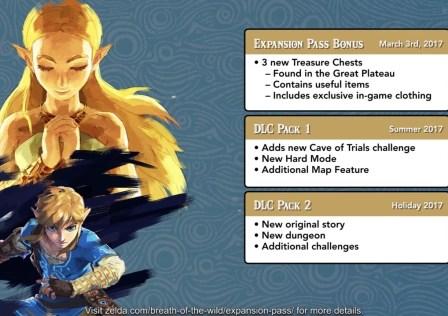 DLC de Zelda