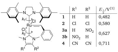 bisnhc-1