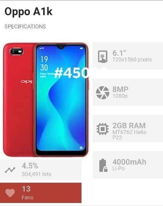 Oppo A1K Phones Designed For Salen In Nigeria