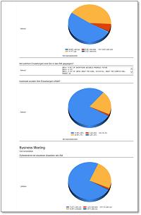 MAFO-Statistik-2