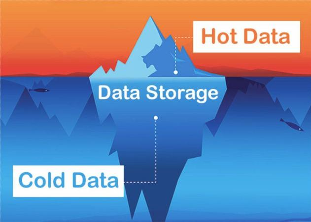 Iceberg representing data storage with hot data above water and cold data below.