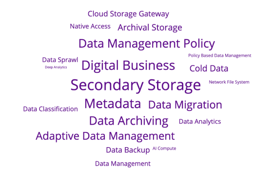 Komprise Unstructured Data Management Glossary Terms