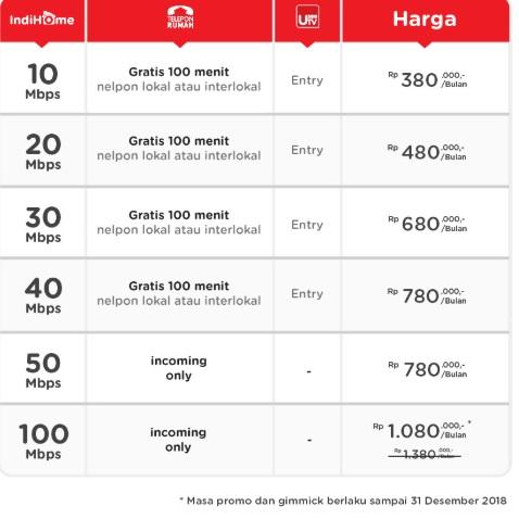 Daftar Biaya Pasang Internet IndiHome Lengkap Terbaru