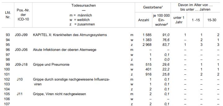 Grippetote 2016 Berlin - Bildquelle: Screenshot-Ausschnitt PDF
