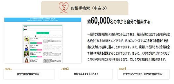 60000人の会員を持つIBJグラフ