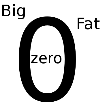 Get Salted! Becoming a Big FAT Zero