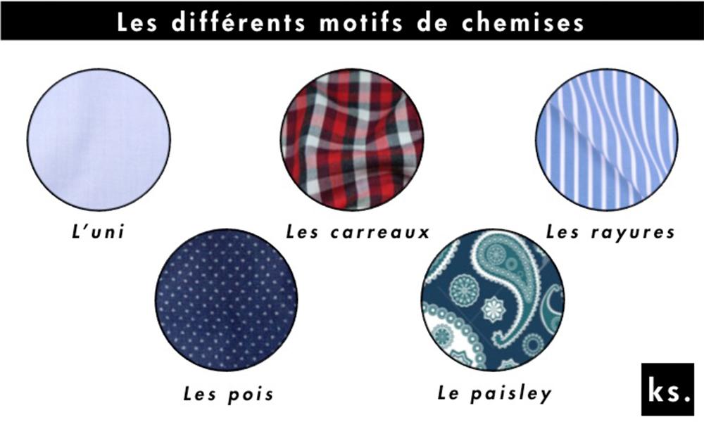 Choisir une chemise - Les différents motifs de chemises