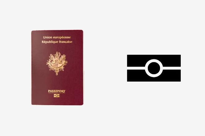 Protection RFID - Passeport