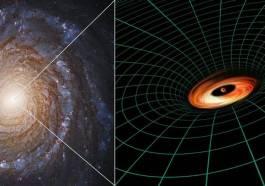 Kara Deliğin İçinde Dönen Diskin Gizemi Ne?