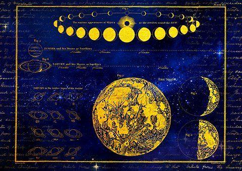 ayın konumları astroloji