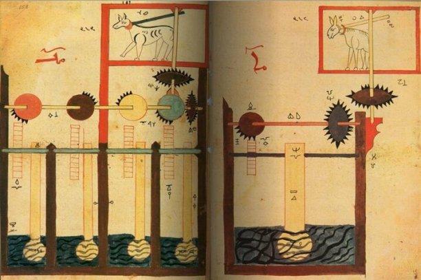 Patent ve İslam
